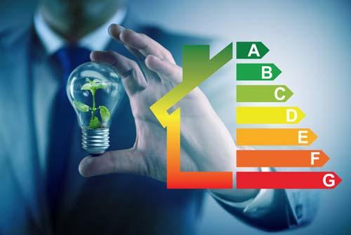 Enerji Analiz ve Performans Testleri